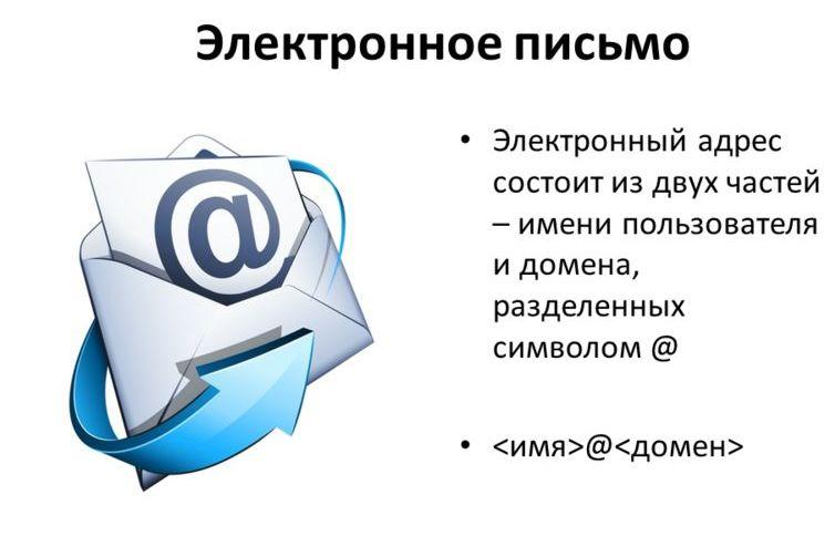 Структура почтового ящика